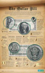 دلار آمریکا و رازهای فراماسونری و معرفی چند اسکناس خاص قدیمی ارزشمند آمریکا